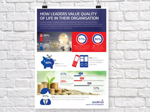 Infographic design in Newbury, Berkshire